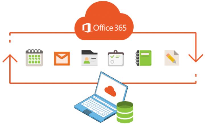 blog-pics-backup-for-office-365